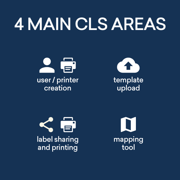 4 main CLS areas